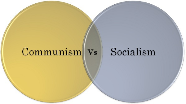 a comparison and criticism of socialism and capitalism in economics Marx and engels in their critique of capitalism pointed out that ruthless  competition and  the difference is in the freedoms of individuals in socialism,  by definition, the good of the society as a whole is collectively defined, and.