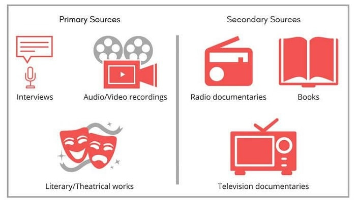 primary source vs secondary source