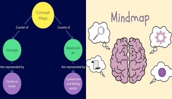 Difference Between Concept Map and Mind Map