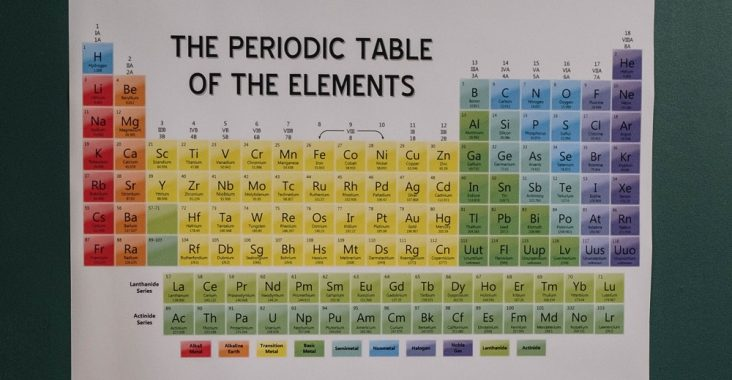 group vs period periodic table