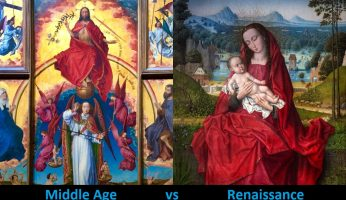 Difference Between Renaissance and Middle Ages