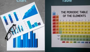 Difference Between Table and Chart