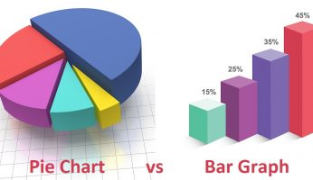 differences between pie chart and bar graph